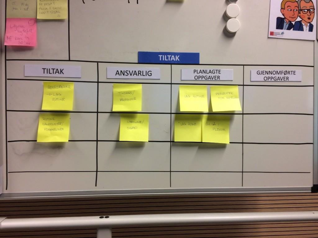 Figur 2 Eksempel på system for oppfølging av ideer